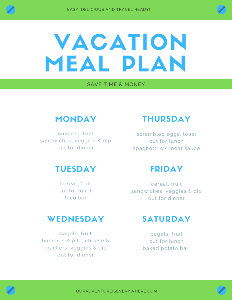 Vacation Meal Plan Printable